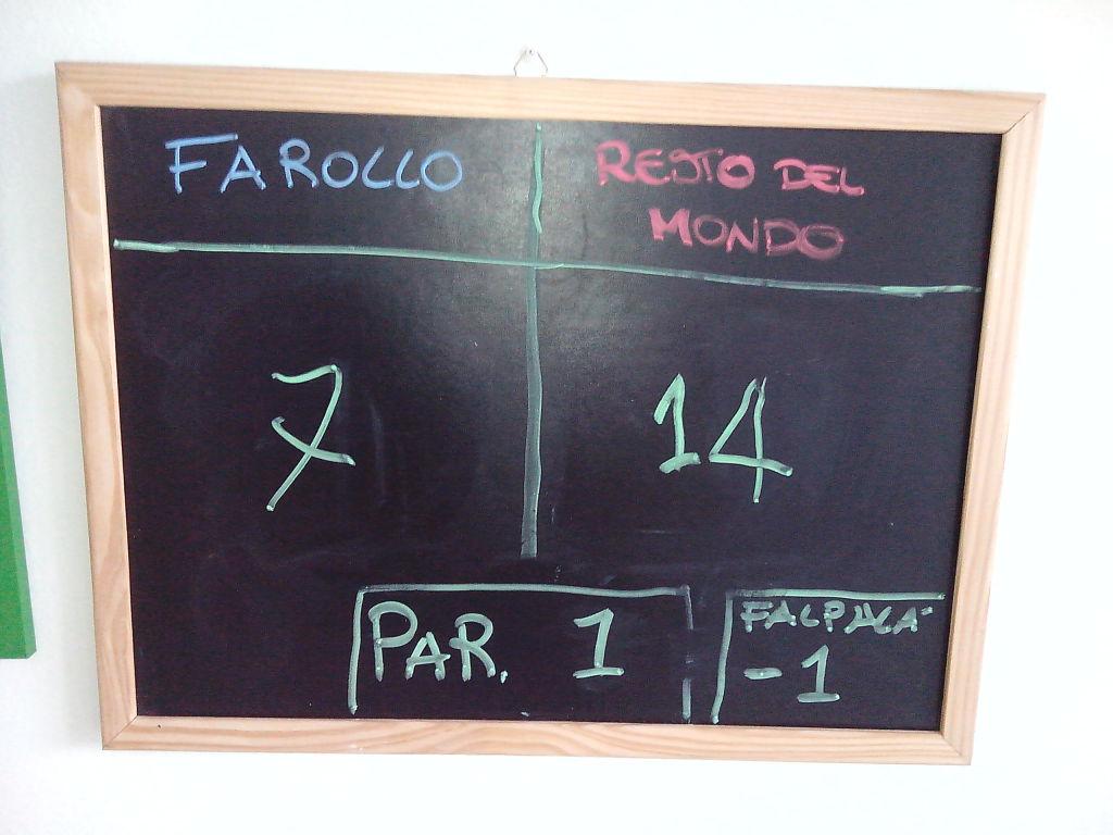Farollo e Falpalà giochi di società e da tavlo per bambini a Firenze
