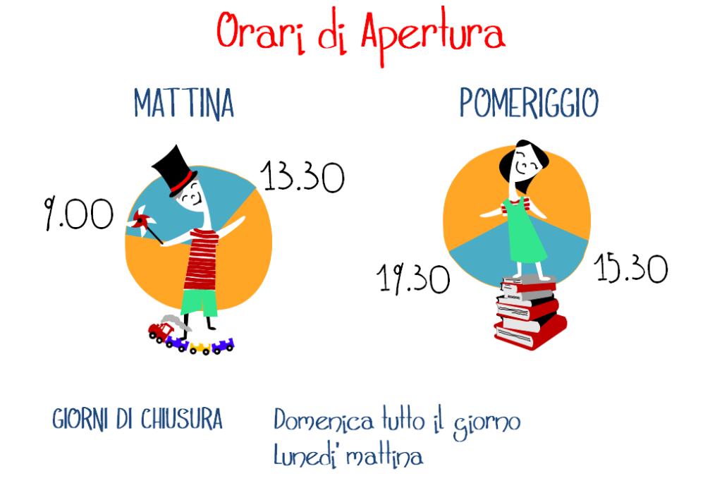 Farollo e Falpalà libreria per bambini quartiere 4 isolotto firenze orari e giorni di chiusura