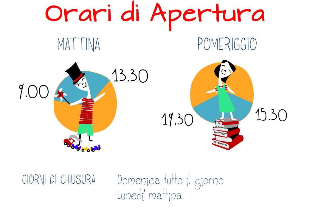 Farollo e Falpalà - Libreria per bambini di Firenze